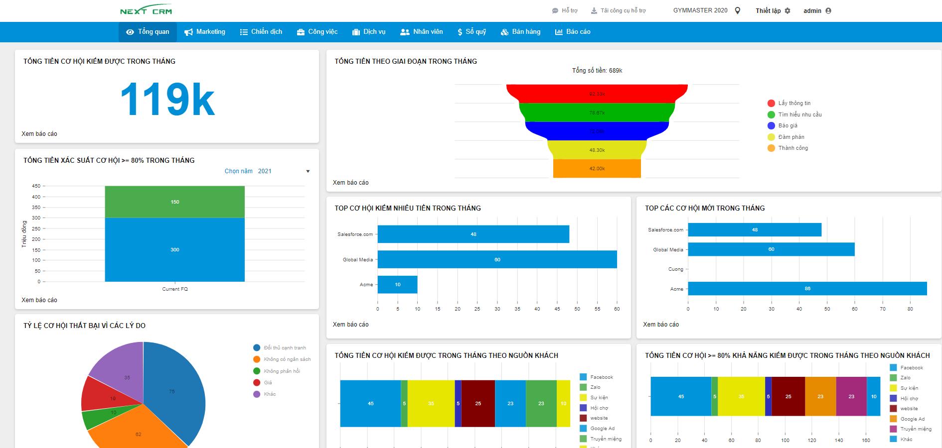 Phần mềm quản lý bán hàng HOSCO